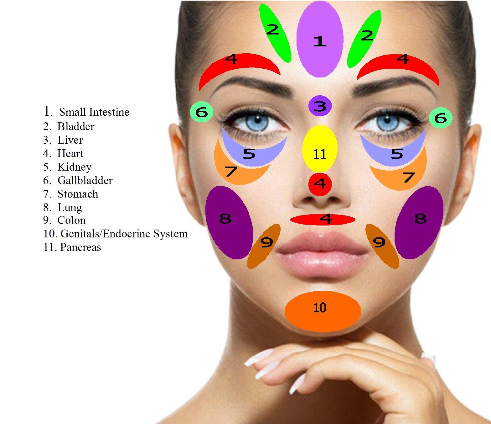 Advanced Facial Rejuvenating Reflexology - Obus
